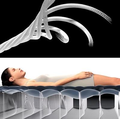 Структура надувного матраса