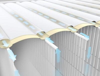 Инновации в надувных матрасах